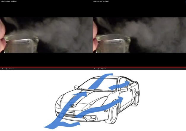 Top: Helmholtz resonance over a bottle (Photo Credit: Youtube.com; Nick Moore/Nik282K) Bottom: Automotive airflow diagram (Photo Credit: hitechcae.com)